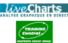 LiveCharts Trading Central